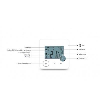 Комнатный термостат Ester X40