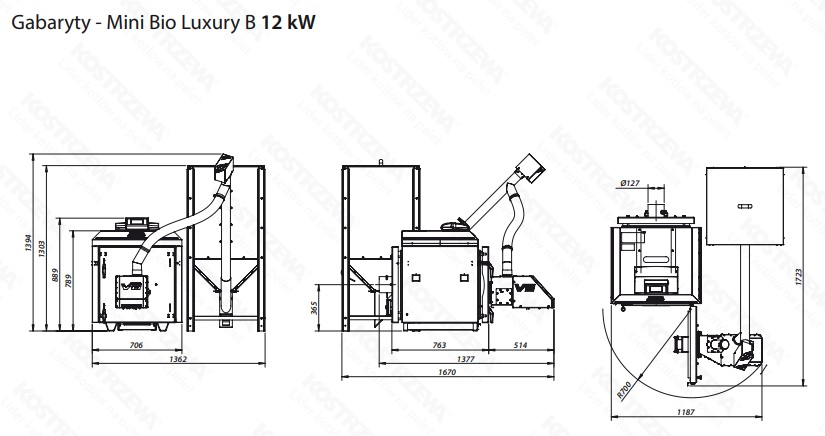 Размеры пеллетного котла Kostrzewa Mini Bio Luxury B NE