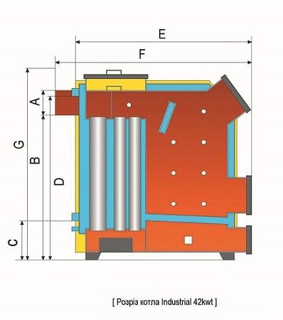 розміри warmhaus indastrial