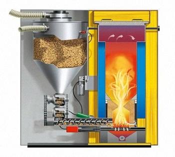 котел с автоматической подачей топлива